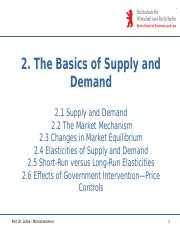 Micro_02 Supply and Demand Short.pptx