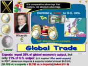 Ch 5 Global Trade [AP & Reg]