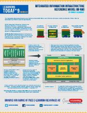 _Posters-TOGAF Poster 19 - III-RM