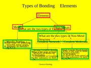 160_Chemical_Bonding (JAT)