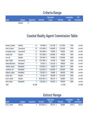 Coastal Realty Agent Commission Table