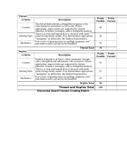 Discussion_Board_Forums_Grading_Rubric.docx