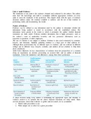 auditevidence-150327033227-conversion-gate01.pdf