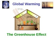 Global Warming Green House Effect
