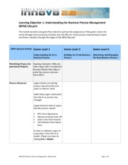Game learning Objectives 1 - Understanding the Business Process Management Lifecycle