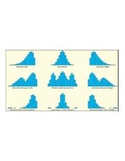 skewess modes and outliers in histogram.png