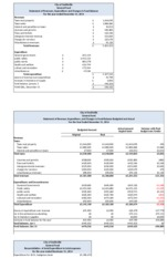 Financial Statements chapter 4 Smithville