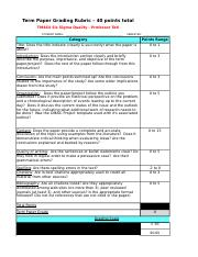 Rubric for Project-Term Paper.xlsx